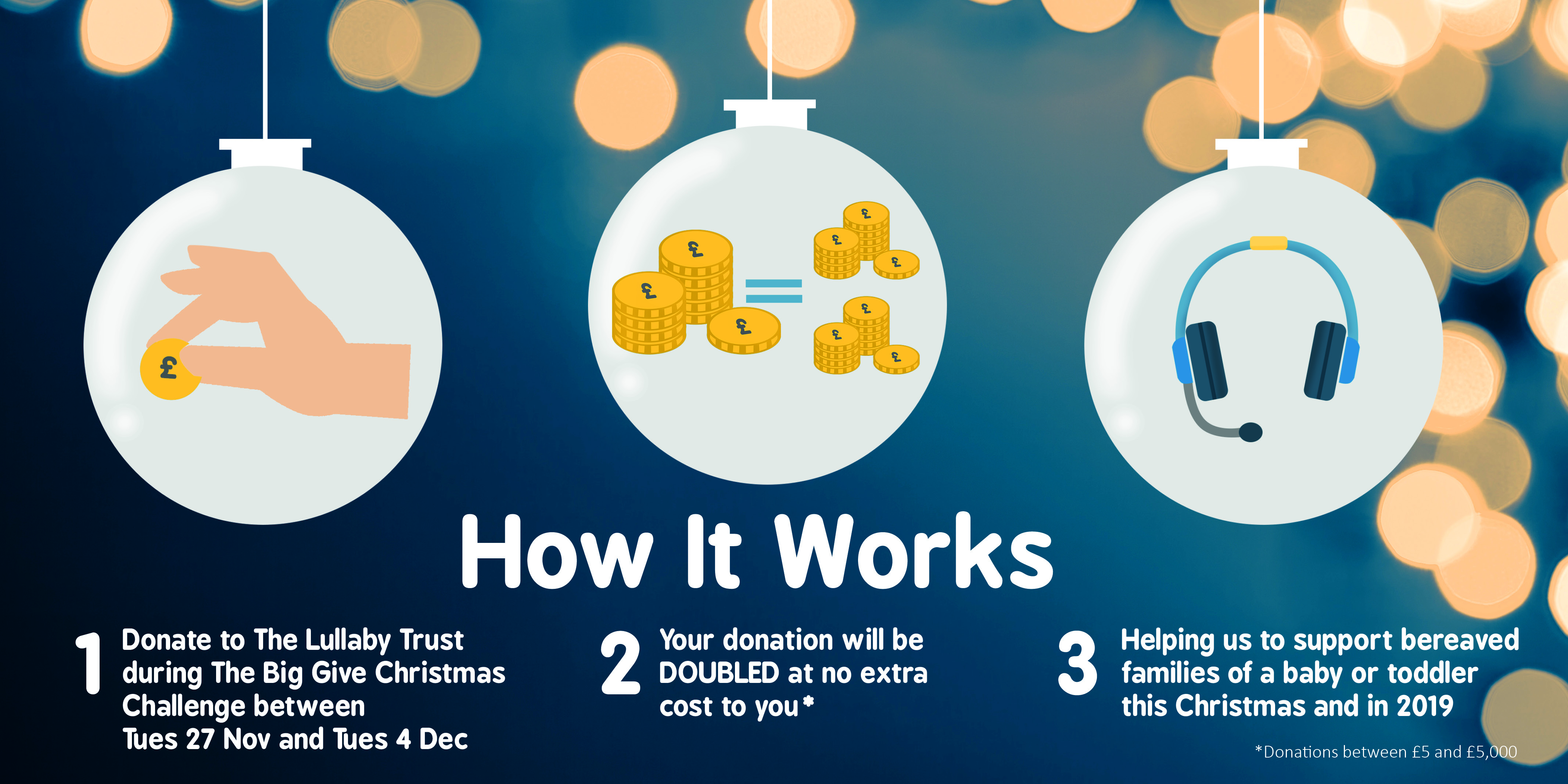 The Big Give Christmas Challenge