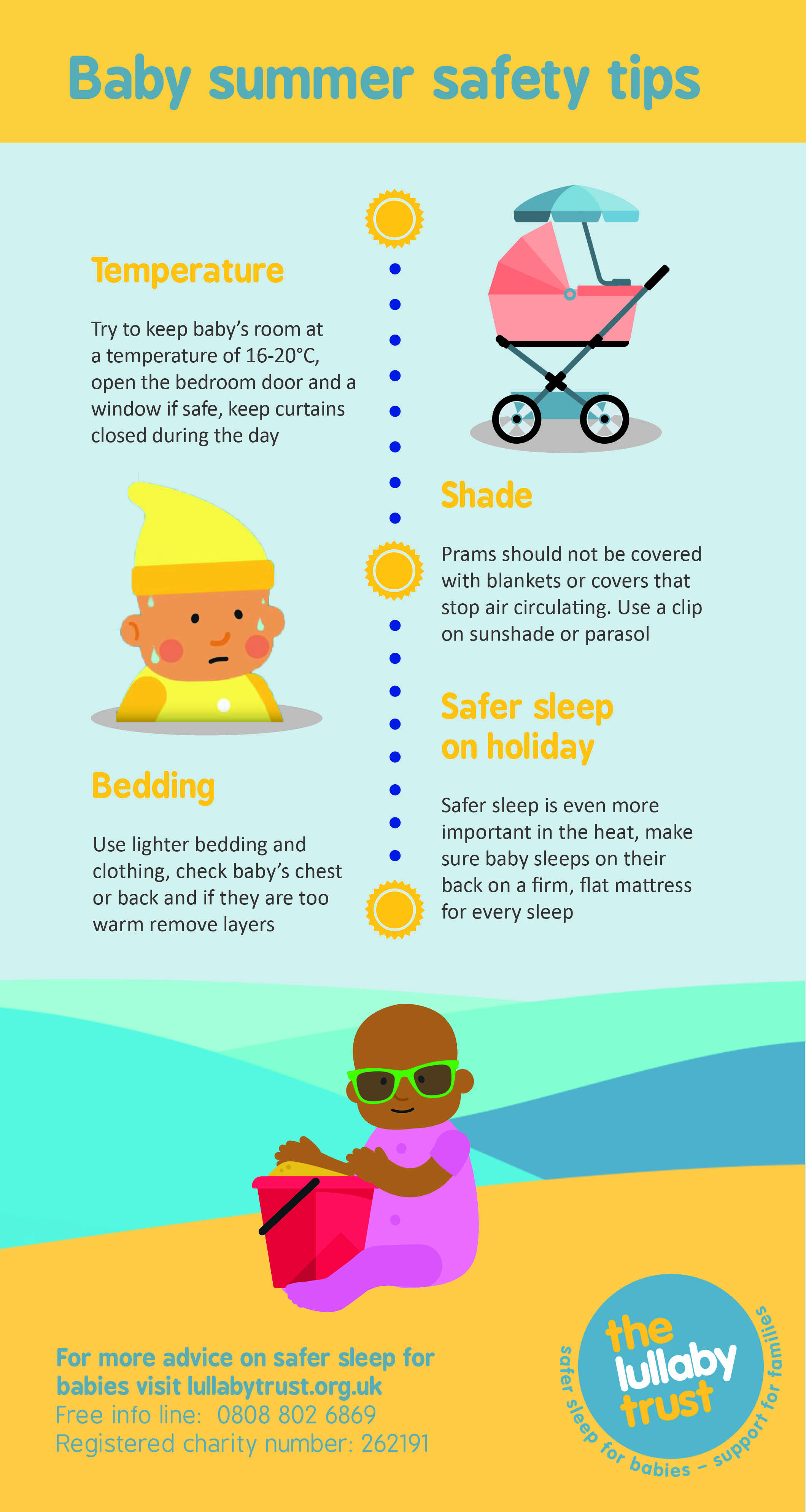 The Lullaby Trust urges parents to keep babies cool during the heatwave -  The Lullaby Trust