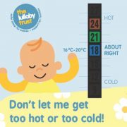 thermometer card